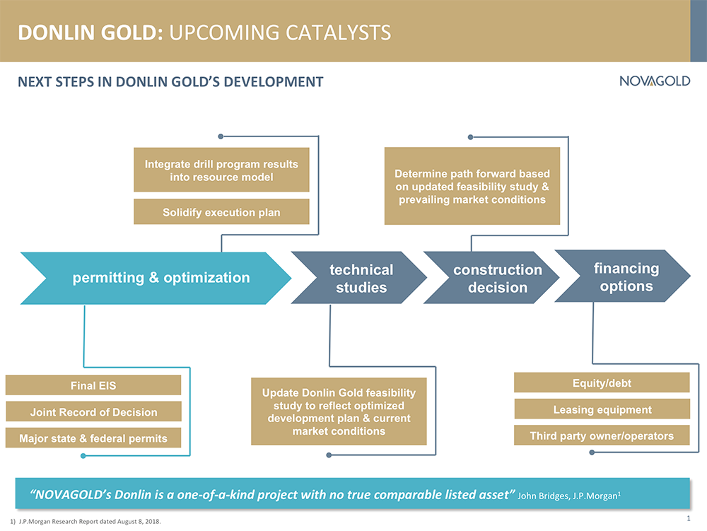 Donlin Gold Permitting Graphic